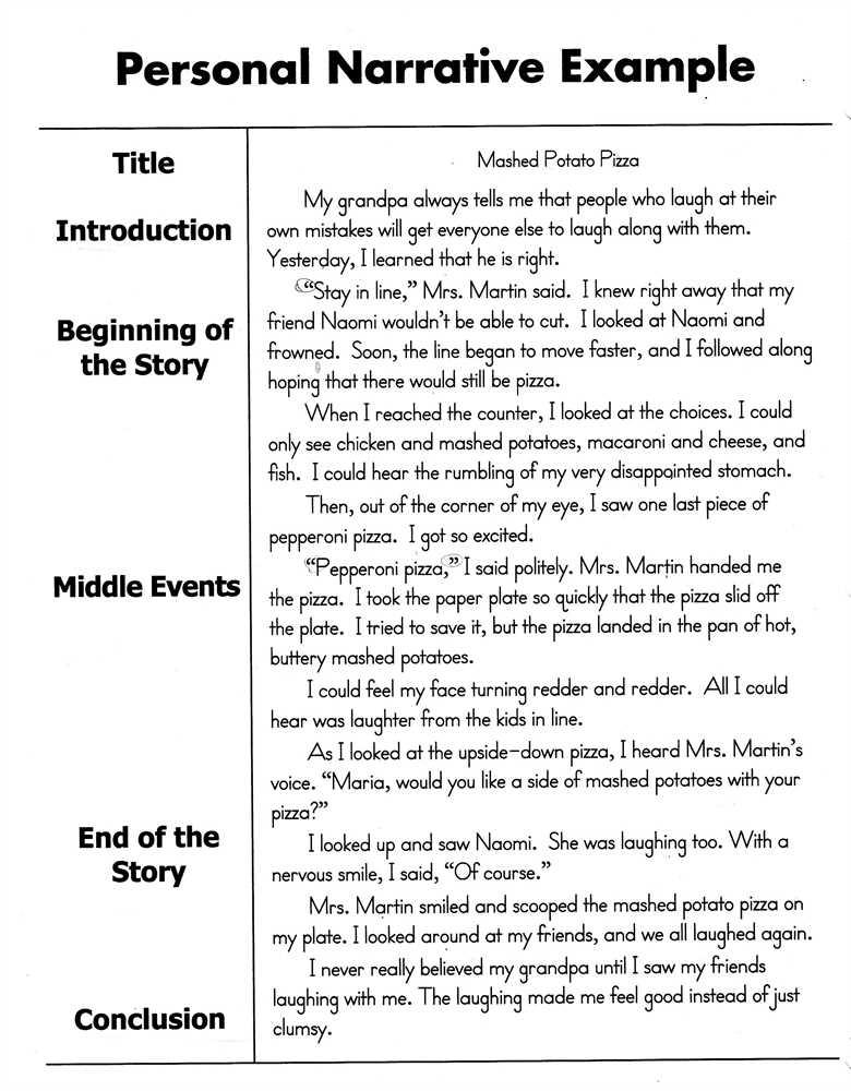 Best Descriptive Essay. Writing Center 24/7.