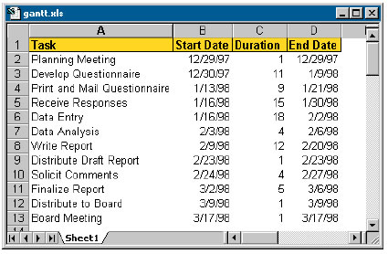 Dissertation thesis calculator